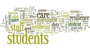 """Breakout session: Word cloud from Google Doc showing """"students"""" as largest word"""