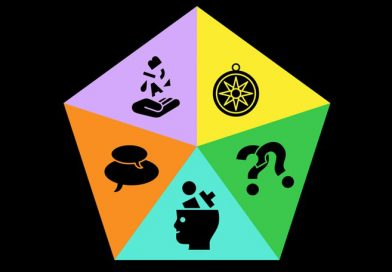 Multicoloured hexagon on black background. Hexagon divided into 5 triangular sections. An image representing one of the 5 assessment criteria in each of the 5 triangles.